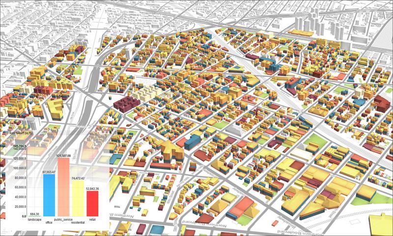Prostorsko načrtovanje in urbani razvoj