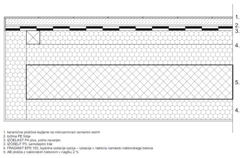 Detajl izvedbe balkona - keramične ploščice