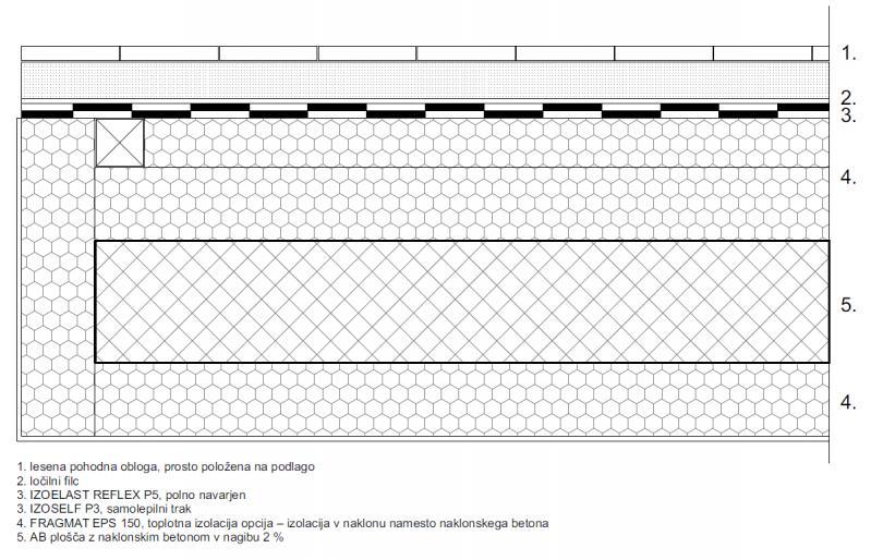 Detajl izvedbe balkona - lesena talna obloga