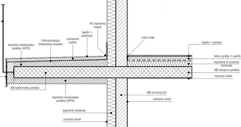 Detajl izvedbe balkona