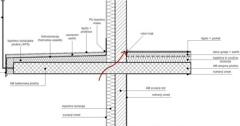 Pojav toplotnega mostu v primeru ne-namestitve toplotne izolacije pod AB ploščo balkona
