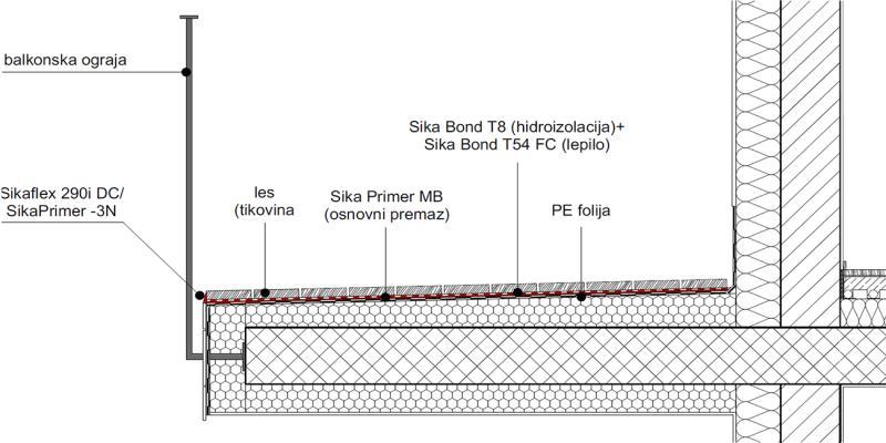 Detajl izvedbe lesene balkonske podlage (tikov les)